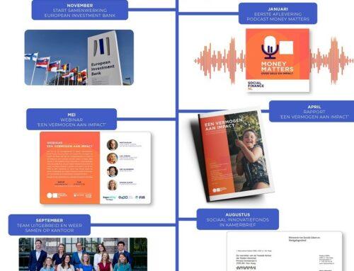 Social Finance NL jaar 3 in volgelvlucht